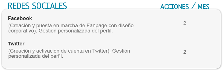 Pack inicial (Redes sociales)